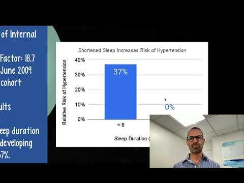 Poliklinika Harni - Blago ograničenje sna povezano s povišenim sistoličkim krvnim tlakom u žena