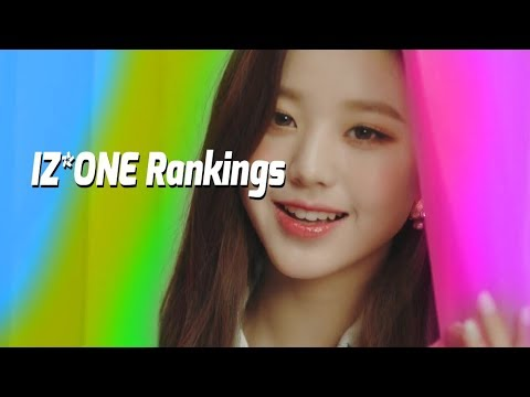 IZ*ONE Rankings