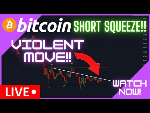 HUGE MOVE If This Plays Out.... Bitcoin Technical Analysis For July 12th 2021