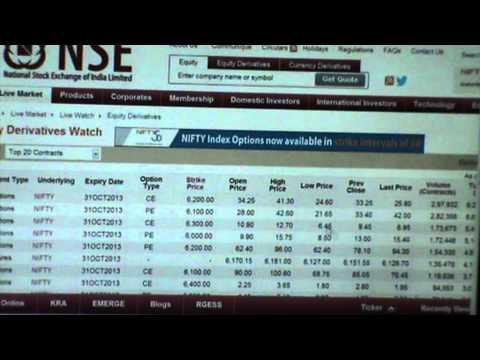 SAFE OPTION HEDGING IN STOCK MARKET TRADING