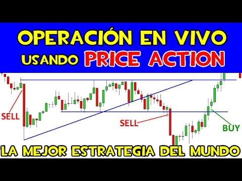 Opciones Binarias Ig Markets
