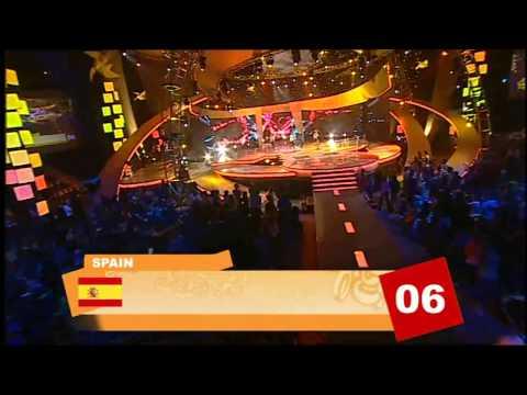 Junior Eurovision 2006 - Recap