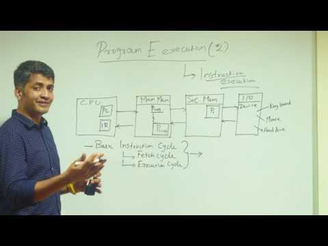 Program Execution  Part 2 ( Simplified )