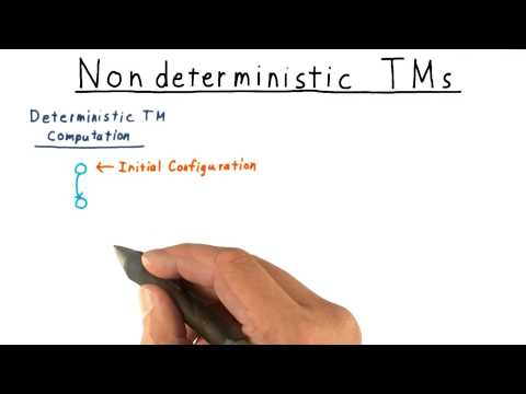 Nondeterministic TMs - Georgia Tech - Computability, Complexity, Theory: Complexity