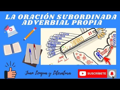 ANÁLISIS SINTÁCTICO: LECCIONES DE SINTAXIS PARA LA ENSEÑANZA SECUNDARIA Y BACHILLERATOиз YouTube · Длительность: 10 мин22 с