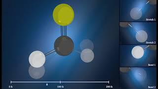 Photonic quantum movie: Thioformaldehyde. Laing group at Bristol