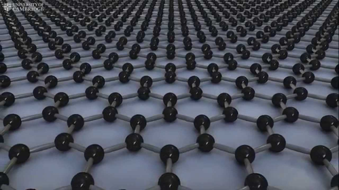 Graphene means business – two-dimensional material moves