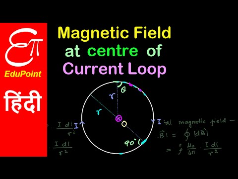 Magnetic Field at the Centre due to a Current Carrying Circular Loop | in HINDI | हिंदी