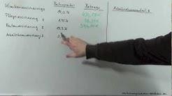 Sozialversicherung - Erklärung und  Berechnung der Abgaben (1)