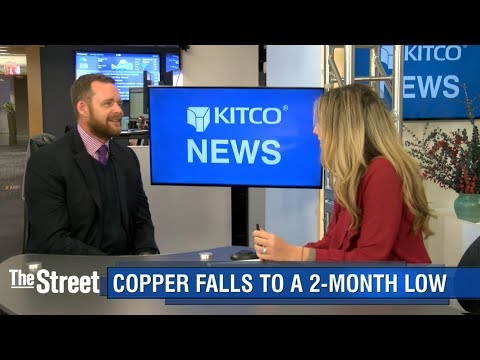 As Copper Hits 2-Month Low, Expert Warns that More Pain ls Ahead