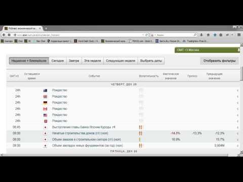 Среднесрочный анализ валютных курсов на Форекс от 25.12.2014