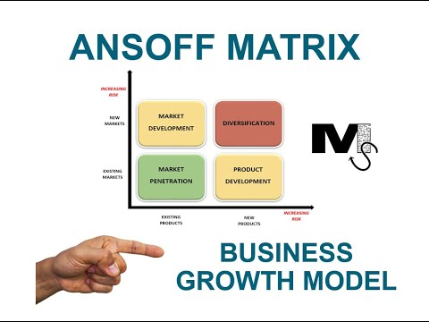 ansoff matrix of ikea Ansoff matrix the ansoff matrix, or ansoff box, is a business analysis technique that provides a frame-work enabling growth opportunities to be identified.
