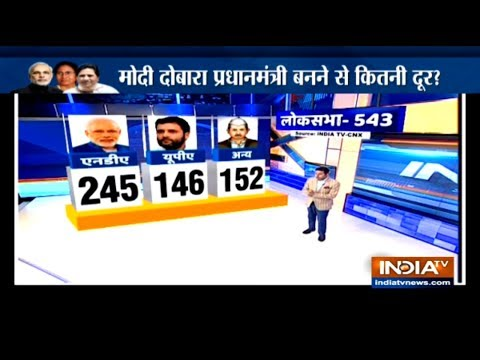 Watch a survey on chances about PM Narendra Modi retaining power after 2019 LS polls