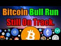 Can Bitcoin BTC Stay Over 10K Forever? - YouTube