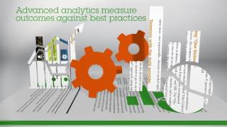 Unilever Case Study Video   IBM Global Process Services