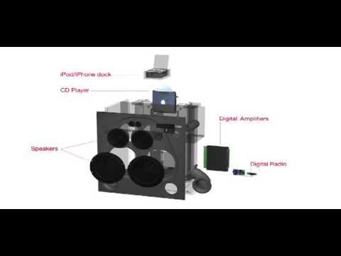 Geneva XL Sound System - De Opera Webshop