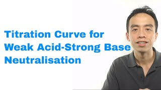 Titration Curve for Weak Acid - Strong Base Reaction