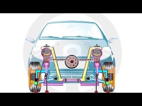 INTRODUCCIÓN A LA TECNOLOGÍA DEL AUTOMÓVIL - Módulo 11 (13/16)