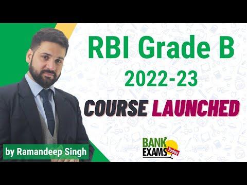 RBI Grade B General Awareness - Free PDFs
