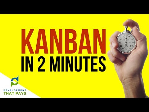 Kanban: Toyota to Software Development in 2 Minutes