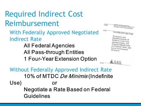 OMB Grants and Contracts Guidance Webinar 09 09 2015