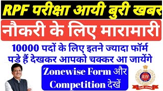 Rpf constable si Total Form | Competition zone wise | How much form fill for rpf