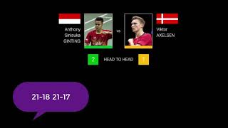 Hasil Hari Ke 3 Victor China Open 2018 ~ Perang MD China vs Indonesia