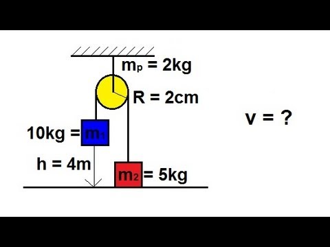 Physics - Mechanics: Moment of Inertia and Rotational Kenetic Energy (2 of 3) Pulley System