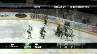 AIK - Rögle 20/12 2012 (4-3) Highlights
