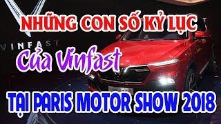 Những con số kỷ lục của xe Vinfast tại Paris Motor Show 2018   Tìm hiểu động cơ xe Vinfats