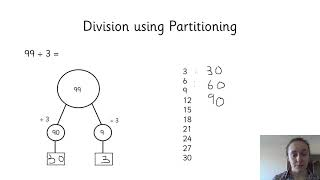 Friday 26th February: Division using Partitioning