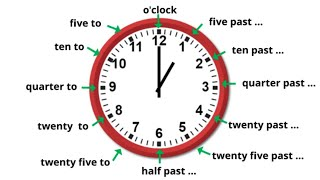 Common phrases used when telling time