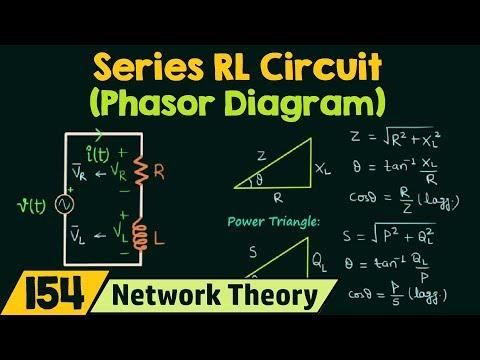 Phasor Diagram Of Series RL Circuit