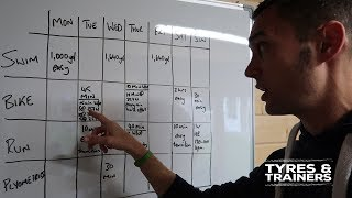 Ironman Training Schedule