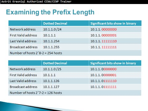 8.1 IPv4 Network Addresses - CCNA1: Chapter 8 - IP Addressing Part 1