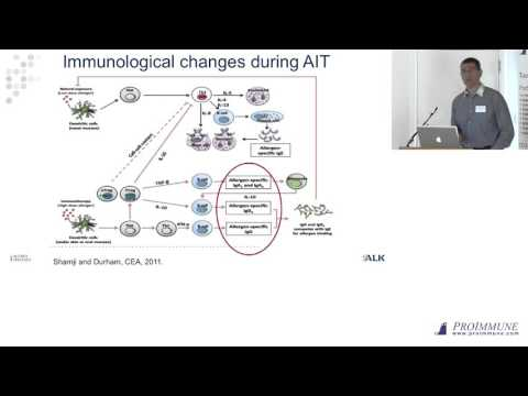 Peter Adler Wurtzen: Immunological biomarkers in Allergy Immunotherapy