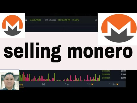 selling monero(xmr to bitcoin (BTC) of 100% initial investment