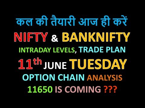 Bank Nifty & Nifty tomorrow 11th June 2019 daily chart Analysis SIMPLE ANALYSIS POWERFUL RESULTS