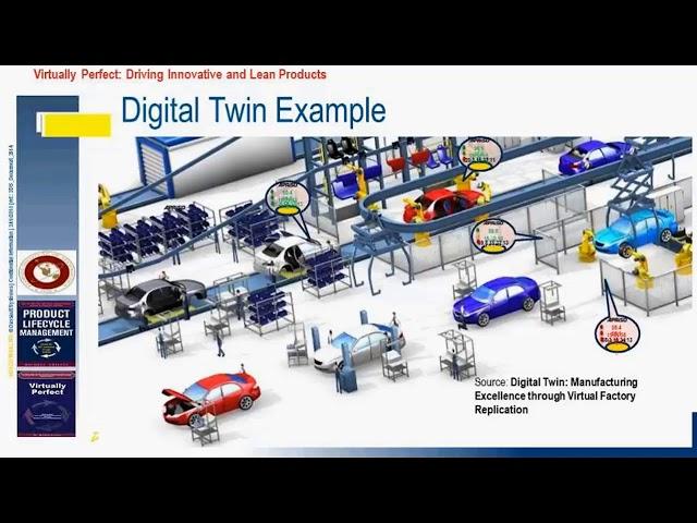 Webinar : Digital Twin-Manufacturing Excellence through Virtual Factory Replication   DELMIA