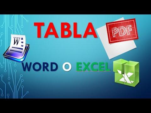 como transformar pdf a word