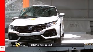 2018 Honda Civic Crash Test & Rating