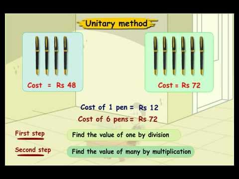 Unitary Method