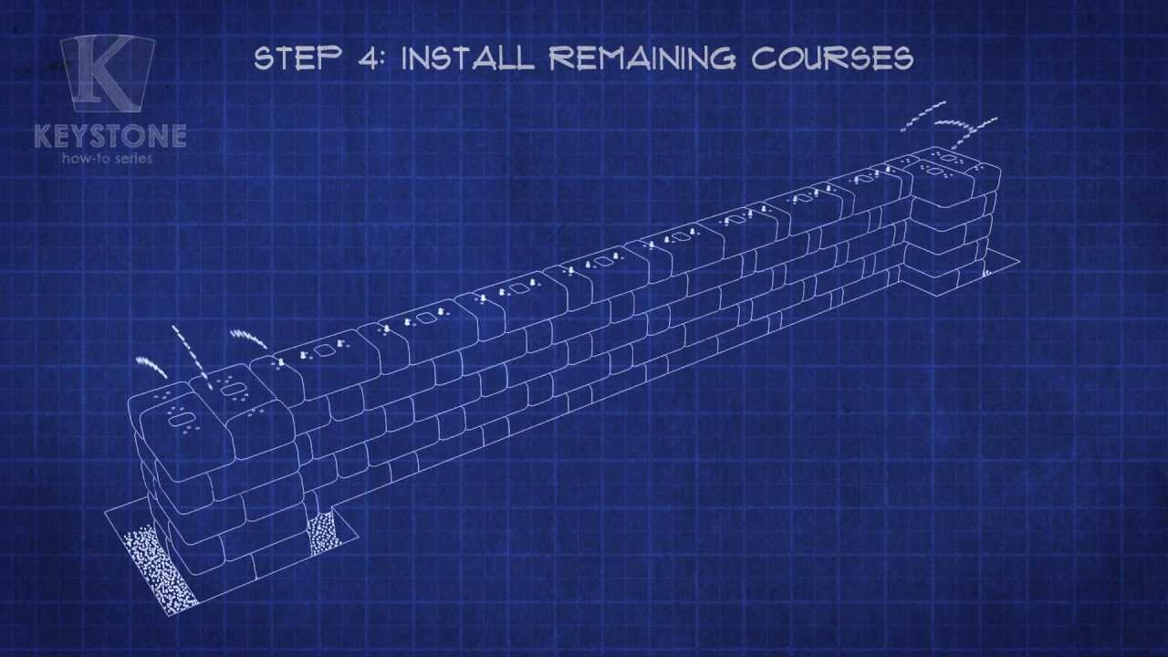 Outdoor Wall With Columns Keystone Retaining Walls Country Manor 2 Schematic Engineering Diagram Piece Instructions