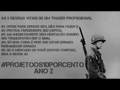 Morning Call do Ogro - Segunda, 18-02-2019