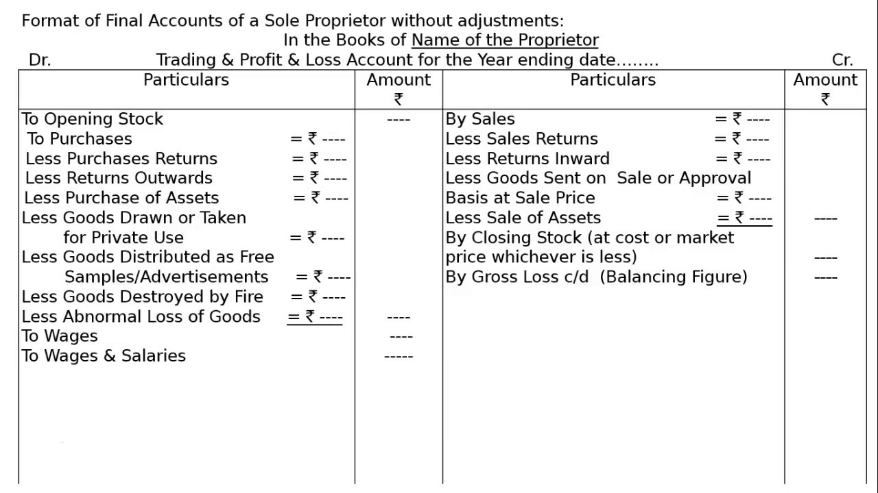 Format Of Final Accounts Of A Sole Proprietor Without Youtube