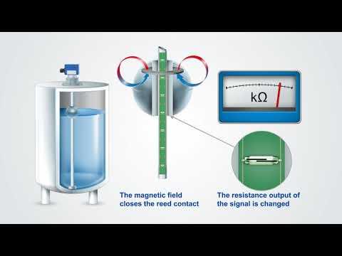 WIKA - Level measurement via reed chain float sensor