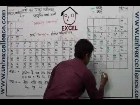 Cl10 Science Periodic Cl Ification Of Elements In Hindi Vi N Tatvo Ka Aavart Vargikarn You