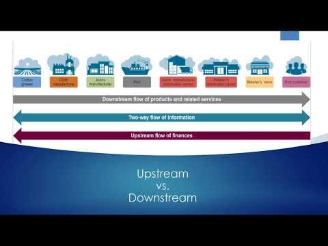 Upstream vs. Downstream