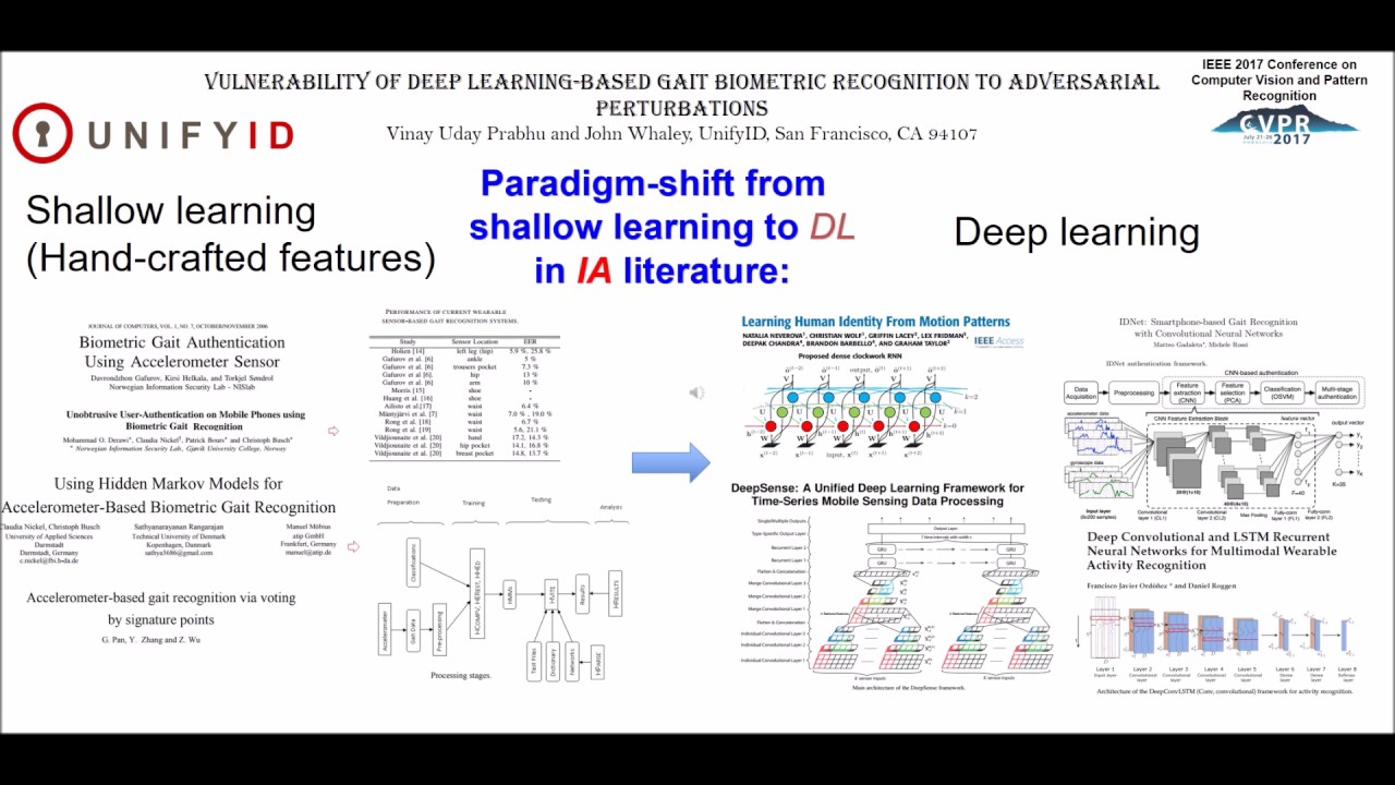 Machine Learning Archives - UnifyID