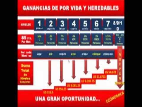 24H Supermarket Peru - Plan de Compensacion